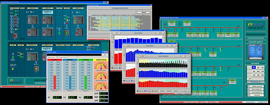Winlog SCADA HMI Software MQTT/Modbus IoT Gateway
